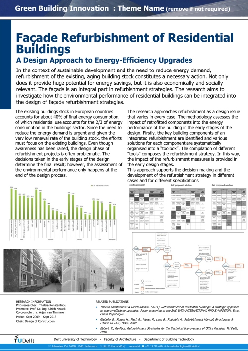 Research Posters FRG_Thaleia facade refurbishment of residential buildings a design approach to energy-efficiency upgrades, sustainability, sustainable design, rennovation, energy, climate design, toolbox