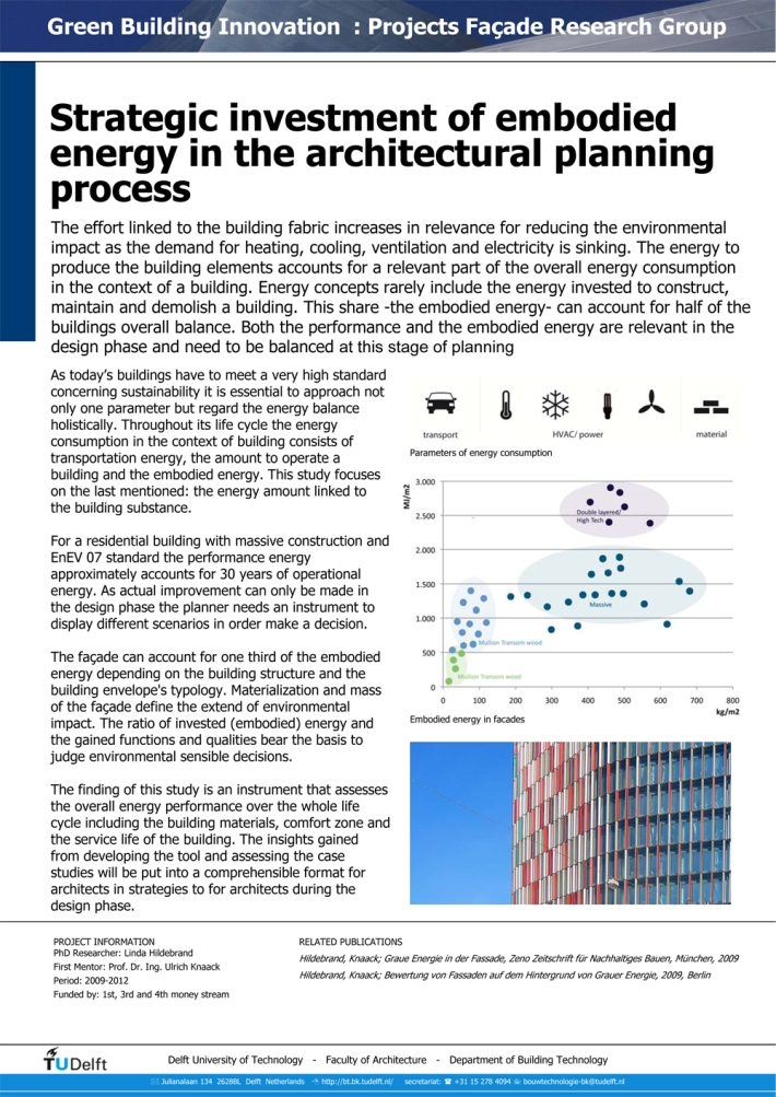 Strategic investment of embodied energy in the architectural planning process, PhD research by Linda Hildebrand, TU Delft, Facades, construction, sustainability, education, embodied energy, architectural design