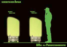 AIRIK-01