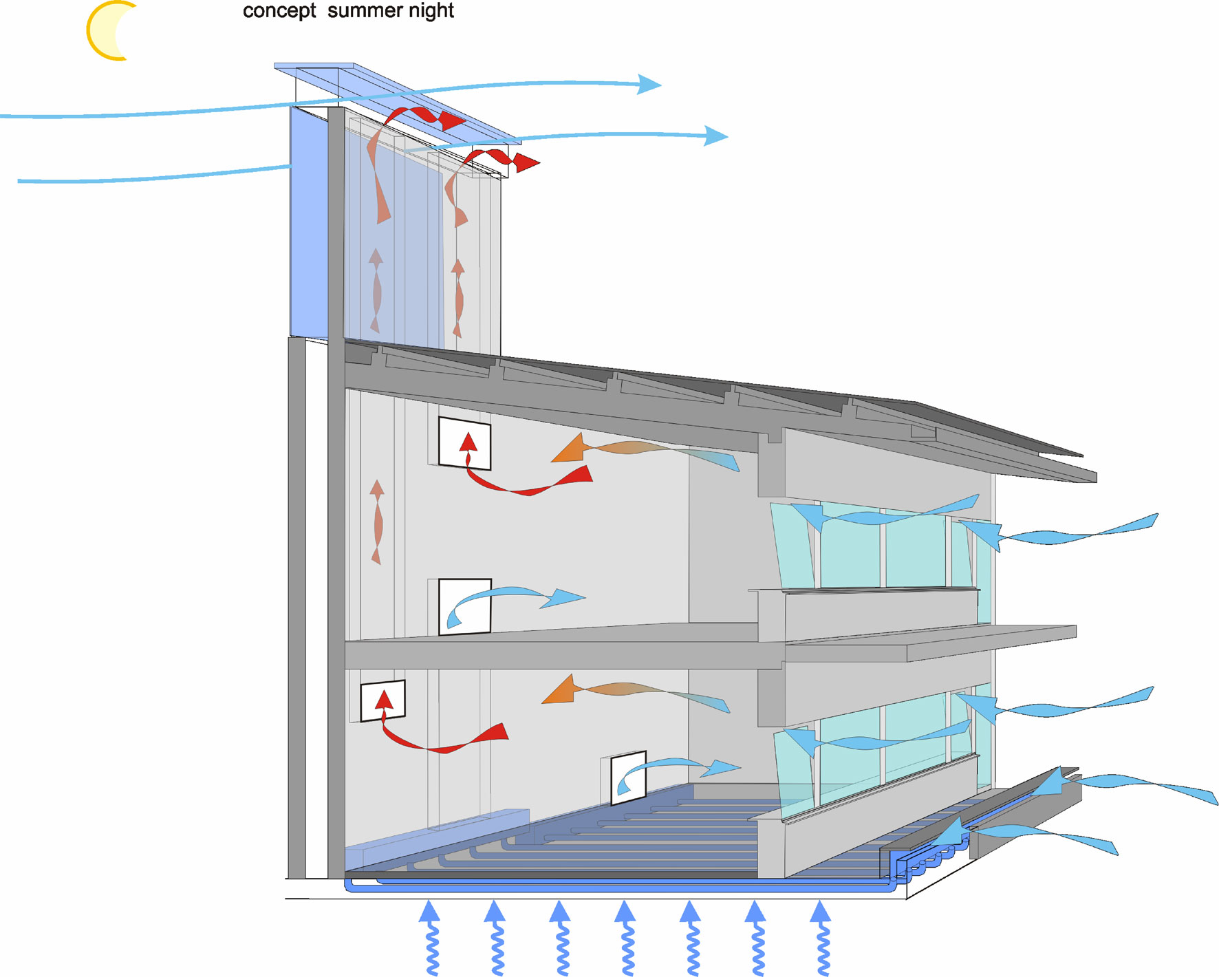 Classroom Ventilation Design ~ Lycée charles de gaulle damascus syria facadeworld
