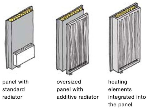 FAÇADE-HEATING-COOLING-PANEL-03
