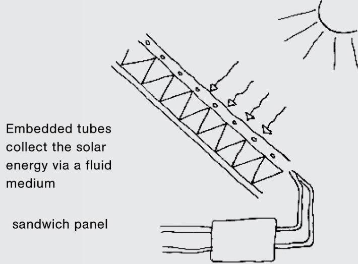 SOLAR-ENERGY-PLANT-03