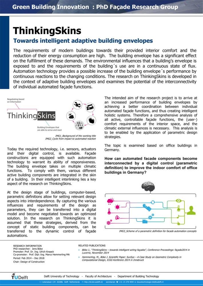 160405_Poster_ThinkingSkins_JB_e1